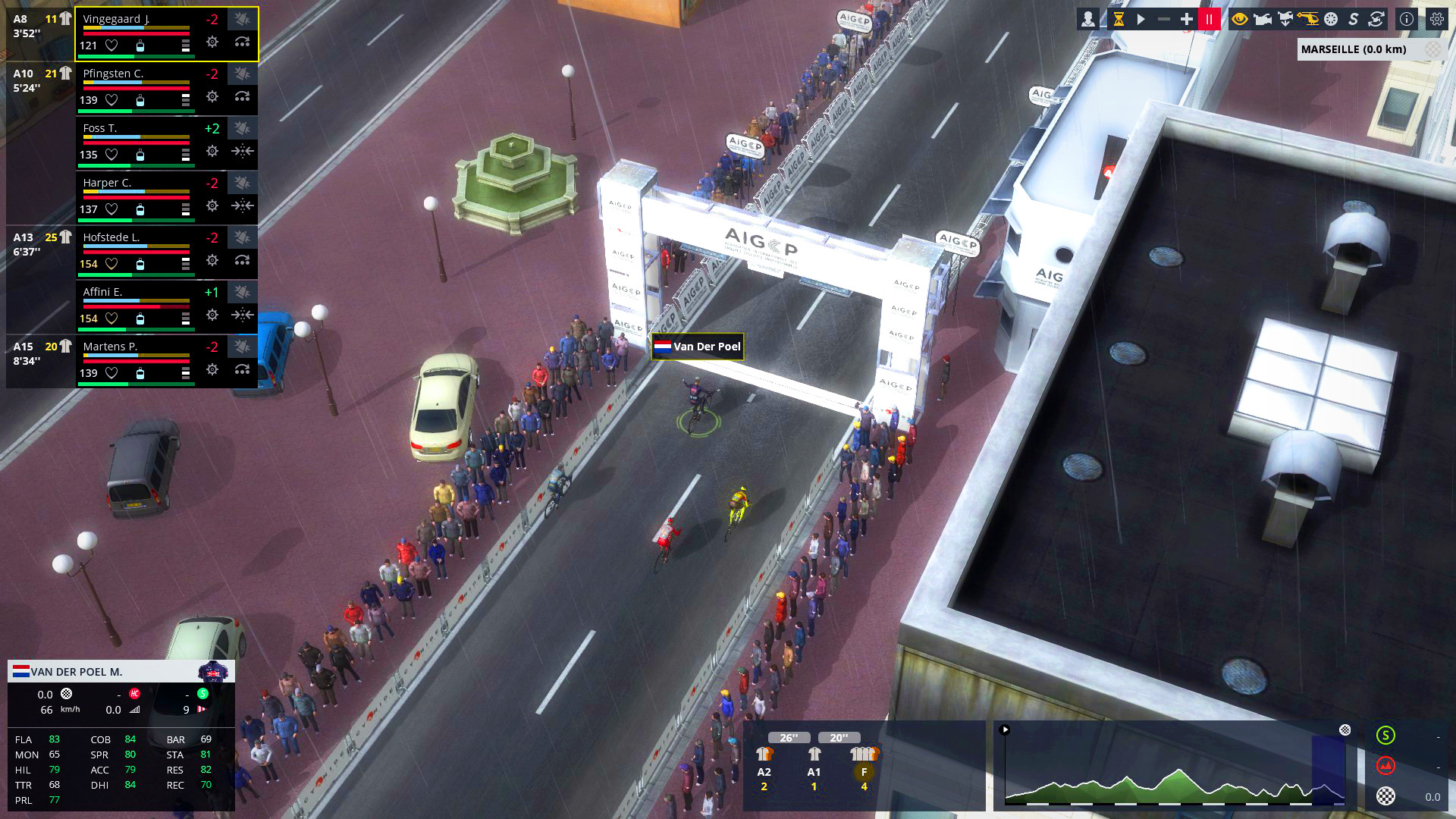 Pro Cycling Manager 2021 on Steam