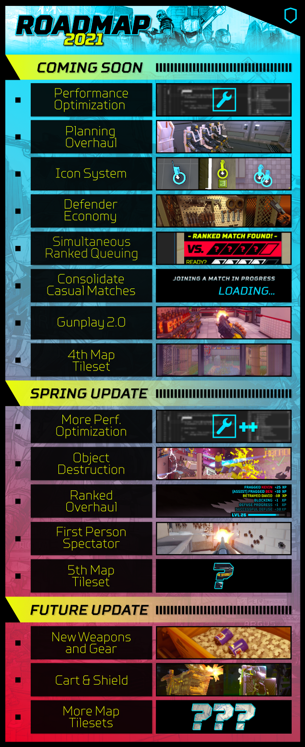 IMAGE(https://cdn.cloudflare.steamstatic.com/steam/apps/753650/extras/steam_roadmap_2021.png)