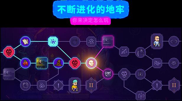 霓虹深渊 Neon Abyss 【v1.3.4.1rc4】插图2