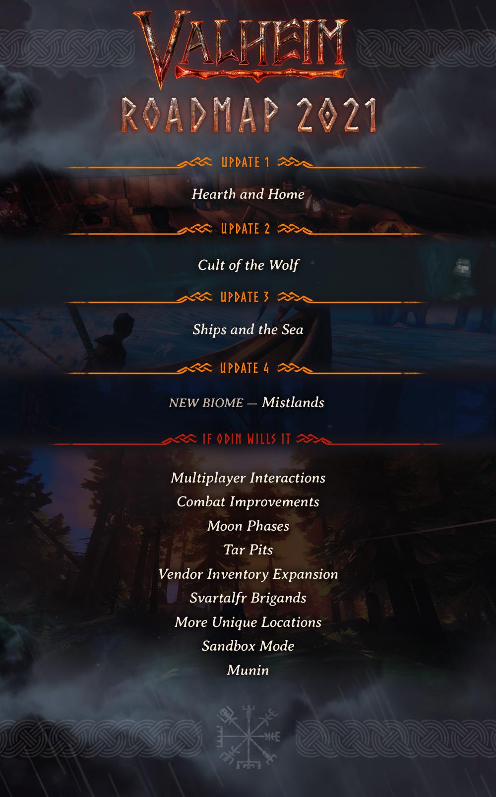 Valheim: неожиданно успешная игра про викингов и новый хит в жанре survival